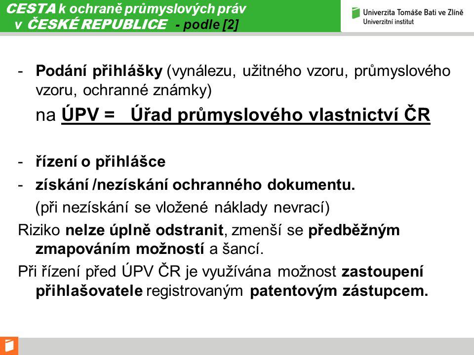 CESTA k ochraně průmyslových práv v ČESKÉ REPUBLICE - podle [2]